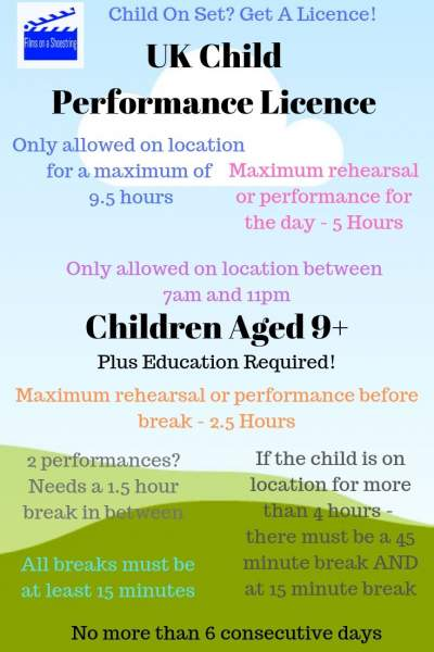 UK Child Performance Licence Ages 9+