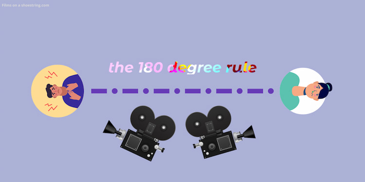 identifying and breaking the 180 degree rule in film